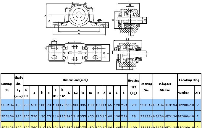 初二分式知识结构图